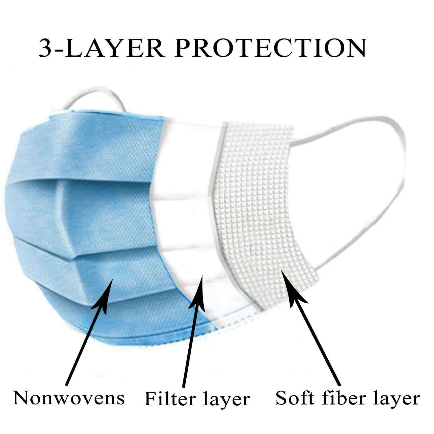 Disposable Non-Medical Face Masks